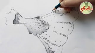 dress sketches for fashion designing | how to draw dresses like a fashion designer -  S Pollen