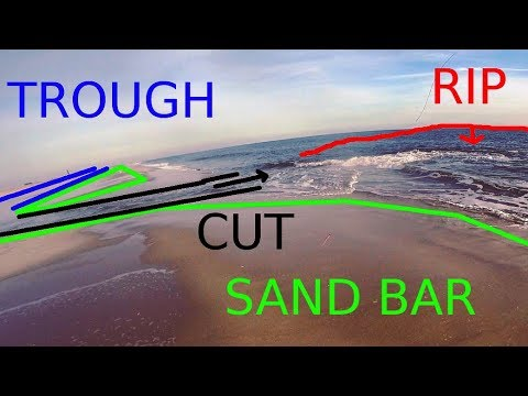 BEACH RIP - The BEST SURF FISHING STRUCTURE You Will Fish - A CLOSE LOOK