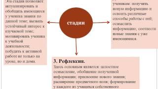 1 Методический семинар  Технология развития критического мышления на уроках как средство формировани