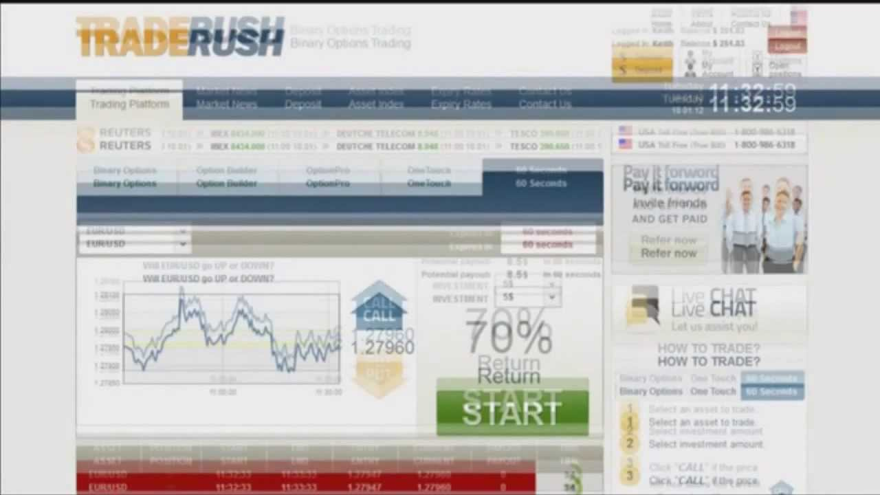 TradeRush is the ideal broker for trading the 60 Second Binary Option Breakout Strategy $ Minimum Deposit * $10 Trades * 1st to Offer 60 Second Binary Options To Open an Account with TradeRush Click simpsons-online.tk Click HereThe Authority on Binary Options For More 60 Second Strategies.