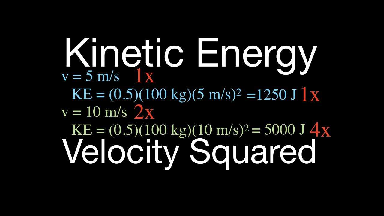 velocity and kinetic energy relationship