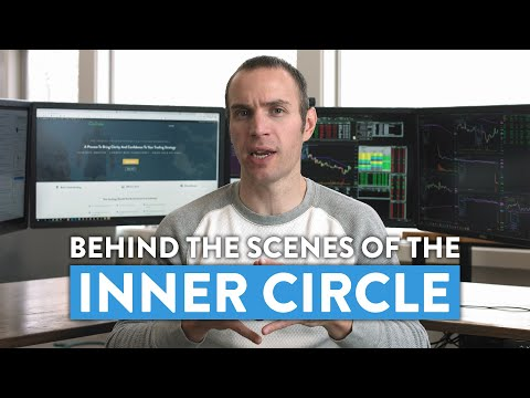 Trading Chat Room | A Behind The Scenes Tour Of The ClayTrader Inner Circle