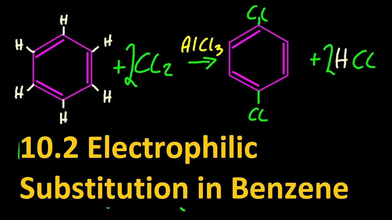 10 2 electrophilic substitution reactions of benzene  more