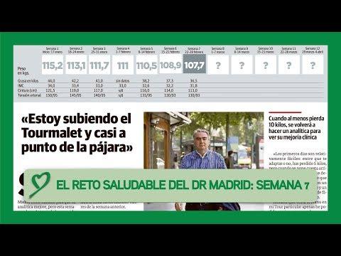 El RETO SALUDABLE del Doctor Madrid: SEMANA #07