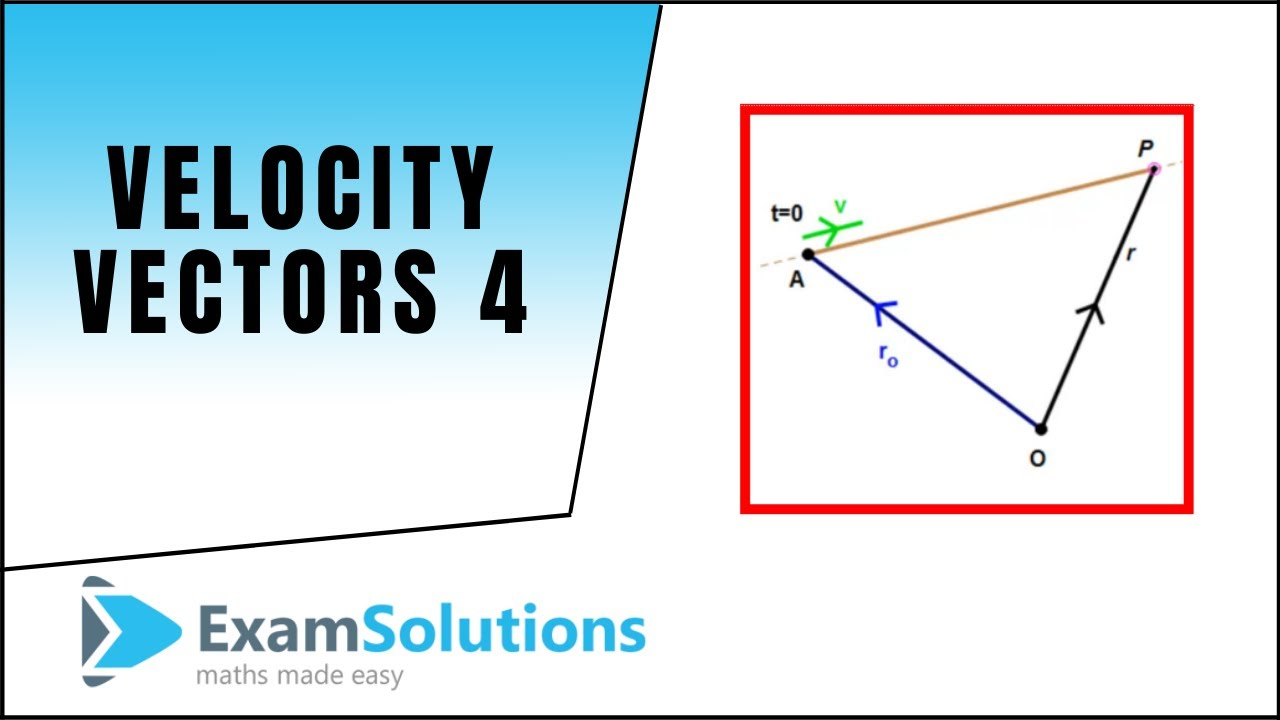 Velocity vectors 4 velocity as a rate of change of position velocity vectors 4 velocity as a rate of change of position examsolutions maths revision ccuart Choice Image