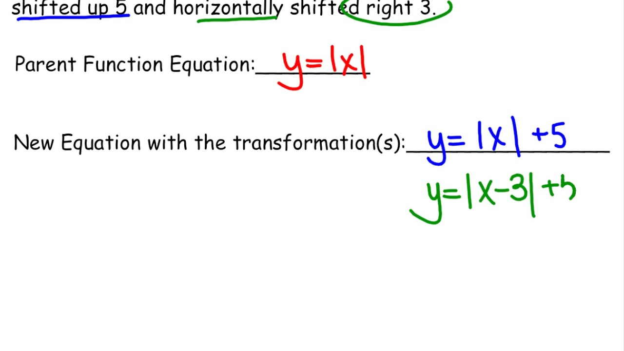 given translations for absolute value function, write the equation