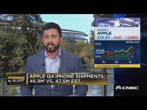 Apple stock drops despite beating earnings, revenues expectations Mp3
