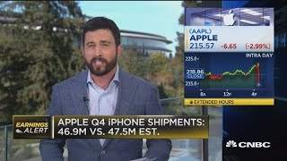 Apple stock drops despite beating earnings, revenues expectations