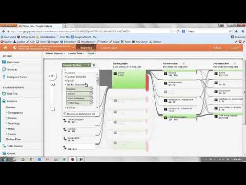 Google Analytics: How to analyze website traffic - Ep: 13