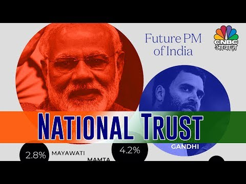 Survey Done By National Trust| Republic Day