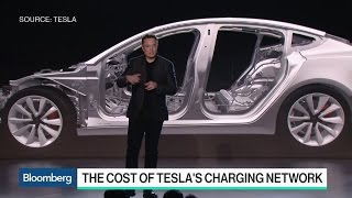 How Tesla Can Gain From Trump's $1T Infrastructure Plan