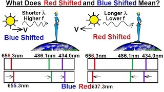 Astronomy - Ch. 5: Light & E&M Radiation (27 of 30) Red Shift and Blue Shift Explained
