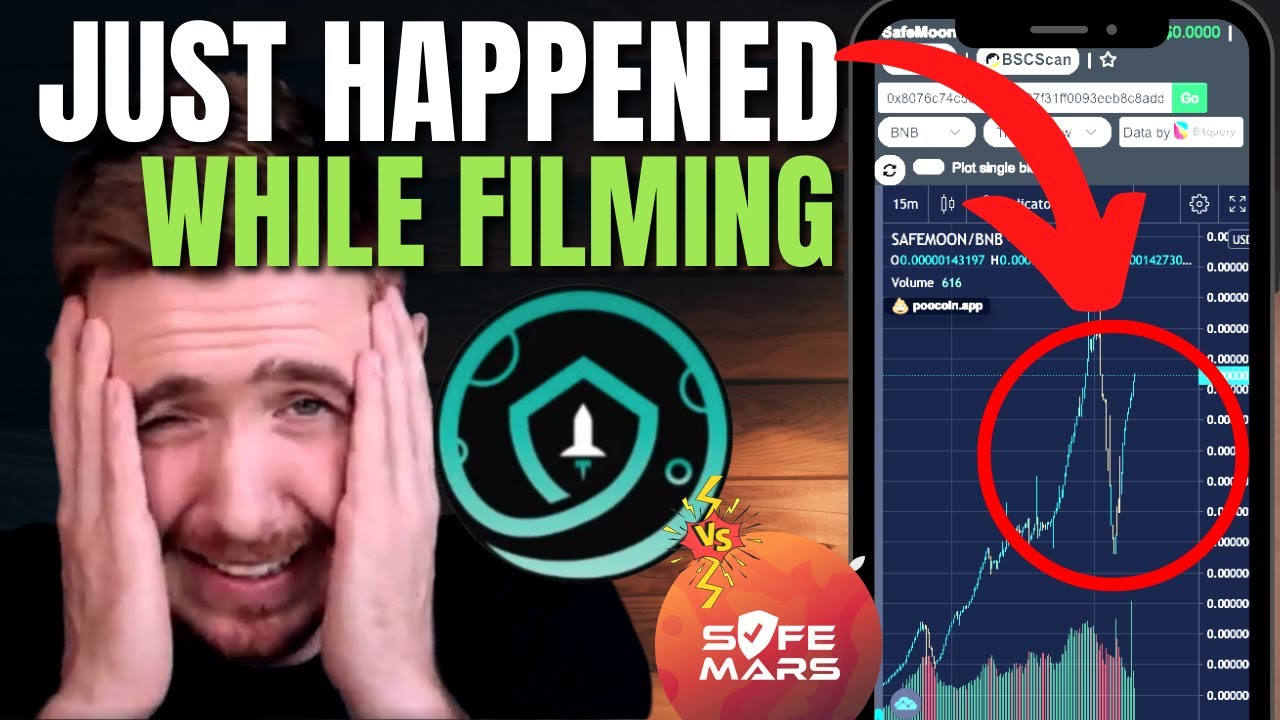 Safemoon Price Explosion Explained What Is Happening With Safe Moon Cryptocurrency Right Now Bitcoin Crypto Market News
