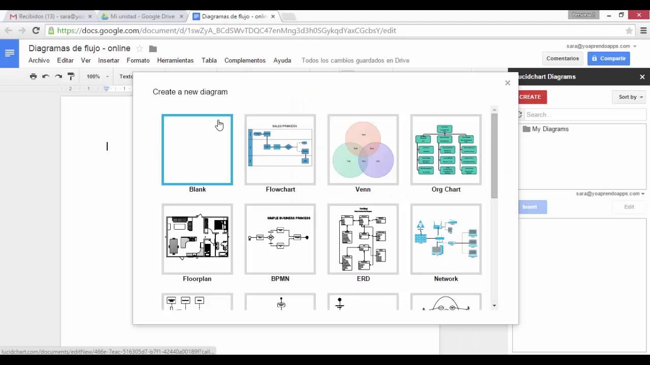 010 C U00f3mo Creo Diagramas De Flujo En Los Documentos De Google Drive