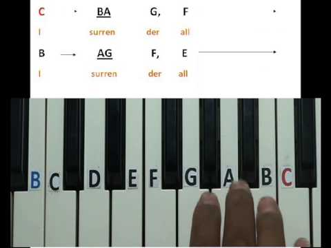 All To Jesus I Surrender Keyboard Lesson Youtube