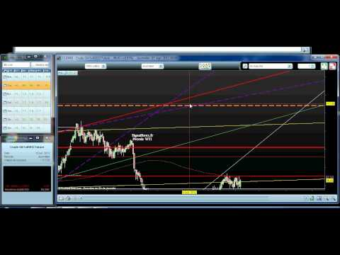 Analyse commodities (WTI, gold, silver) du 08 septembre 2012
