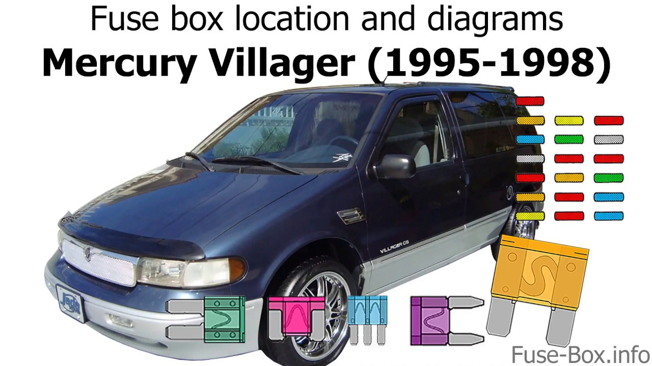 Fuse box location and diagrams: Mercury Villager (1995-1998) - YouTubeYouTube