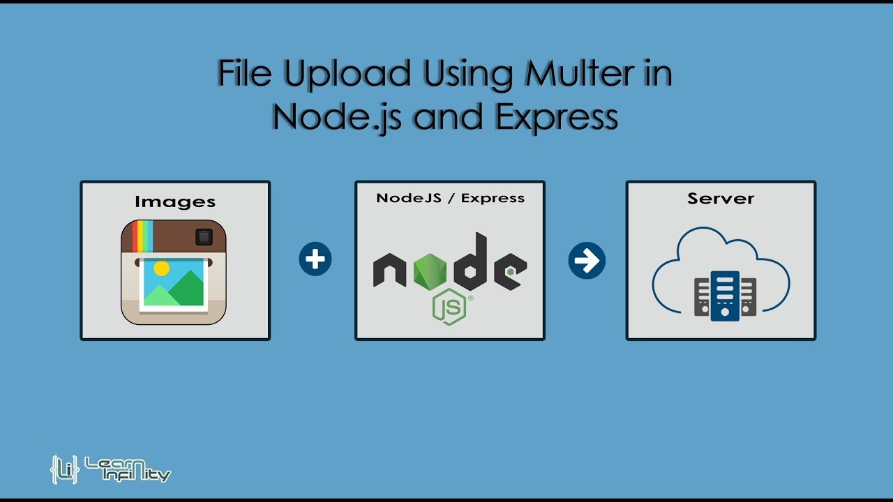 File Upload Using Multer in Node.js and Express