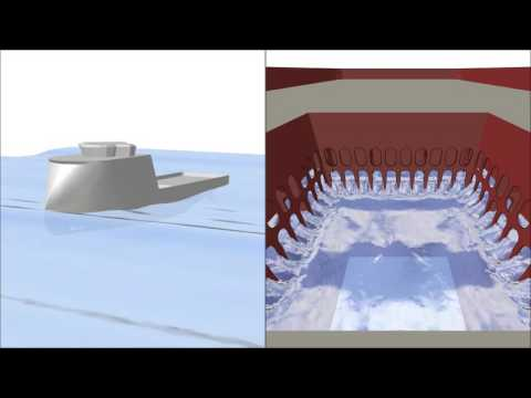 CFD Simulations - Moonpool effects in DP