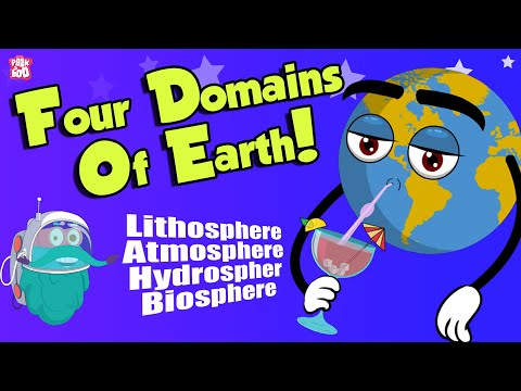 FOUR DOMAINS OF THE EARTH   Atmosphere   Lithosphere   Hydrosphere   Biosphere   Dr Binocs Show