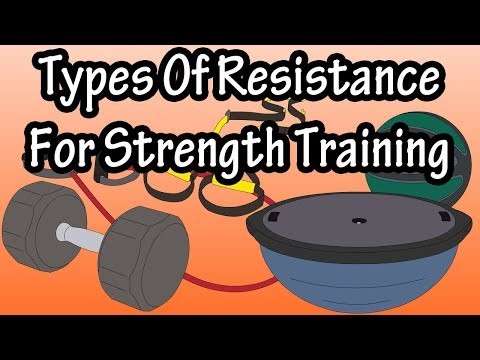Types Of Training Methods What Is Resistance Strength Training Resistance Training For Beginners
