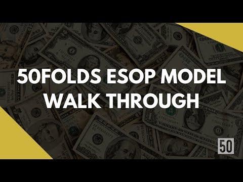 ESOP Model Walkthrough | 50Folds
