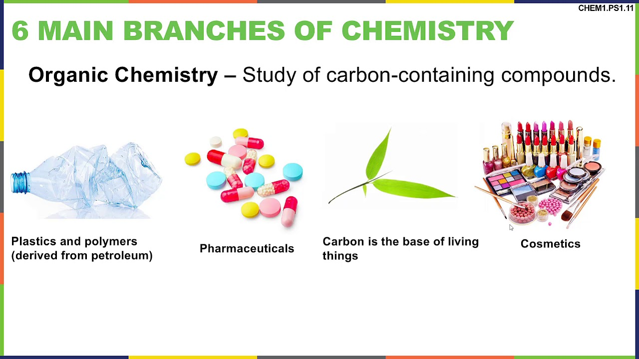 what is the 6 branches of chemistry