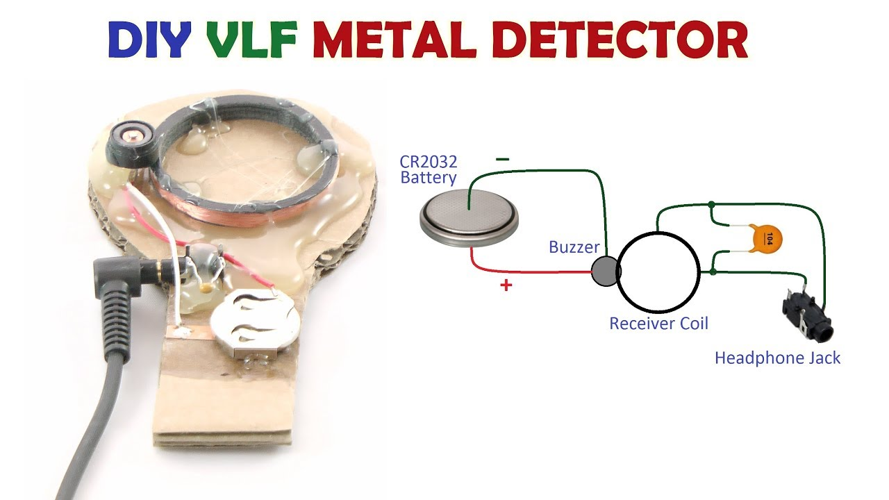 How to Make a Simple DIY VLF IB Metal Detector at Home