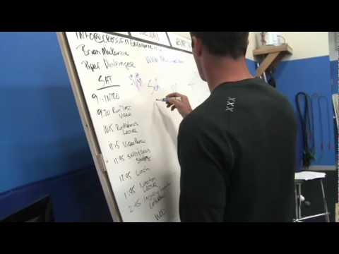 CrossFit - Training a Perfect Beast with Brian Mackenzie