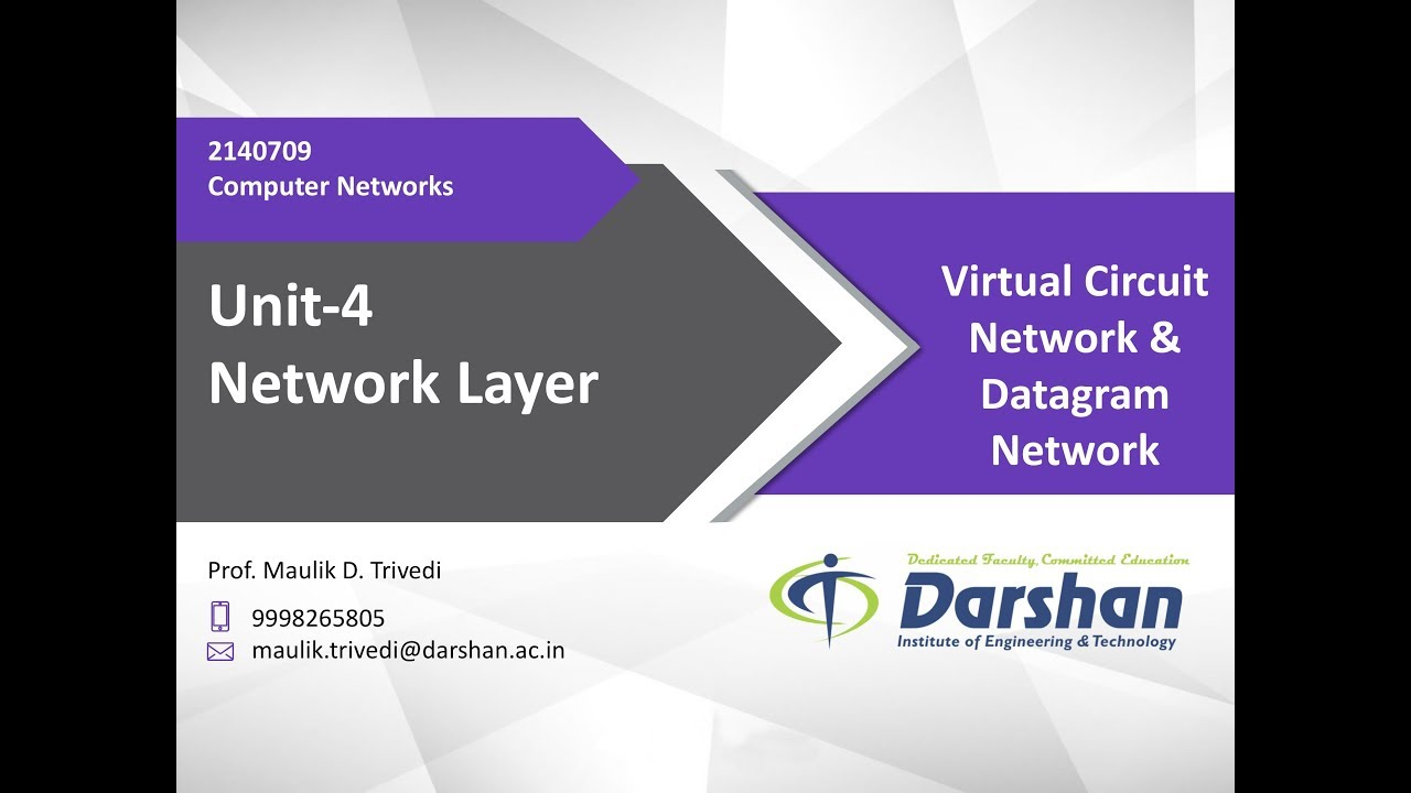 402 Virtual Circuit Network And Datagram Youtube