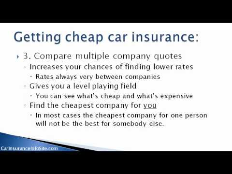 Car Insurance Comparison Chart Get The Best