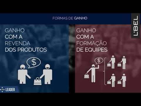Видео Apresentação de proposta comercial