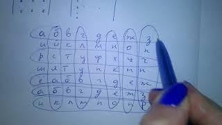 Минор порядка матрицы. Минор элемента матрицы. Базисный минор. Окаймляющий минор. Алгебраическое доп
