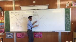 Combining Absolute Value Graphs (2 of 2: Difference of Functions)