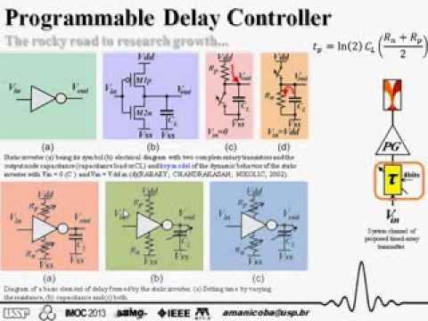 A CMOS UWB Timed Array Transmitter presented at IEEE IMOC 2013 (PT-BR)