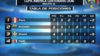 TABLA DE POSICIONES COPA AMÉRICA 2016