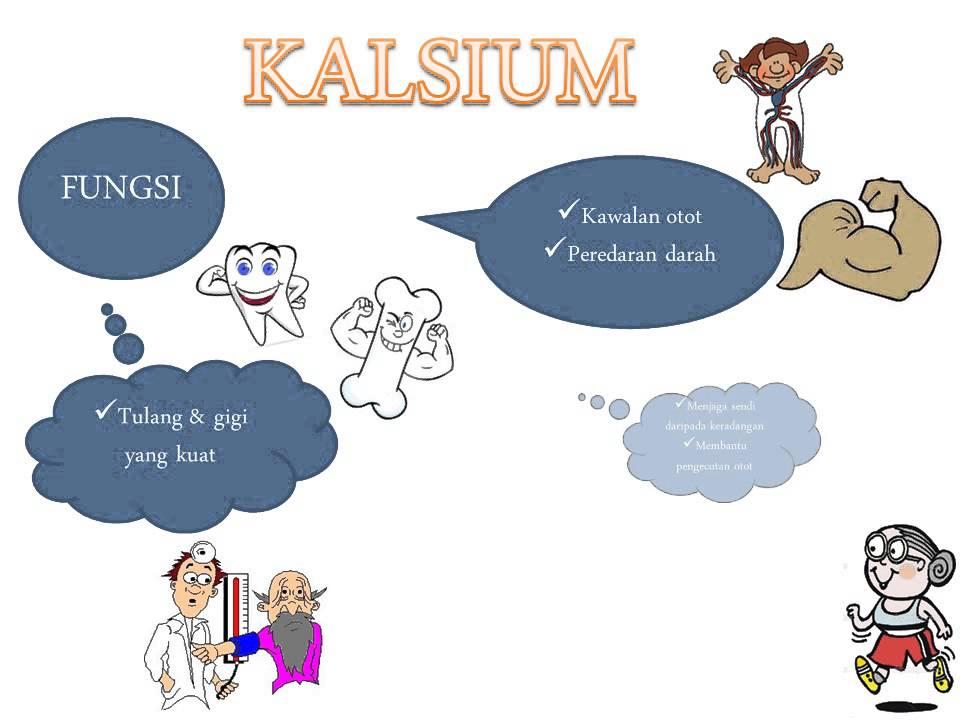 Liika Kalsium