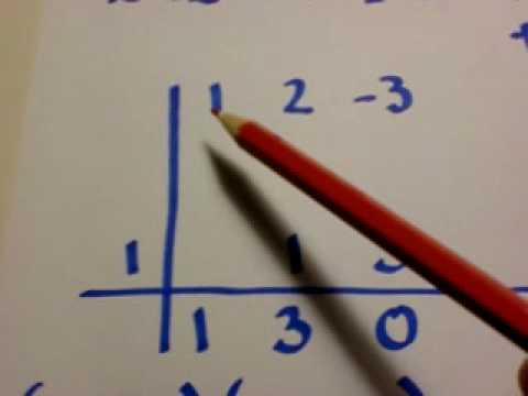 Factorizar polinomios com Ruffini (Explicador Braga) from YouTube · Duration:  3 minutes 41 seconds