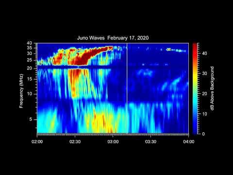 NASA's Juno Tunes into Jovian Radio