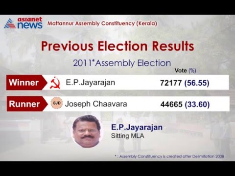Know Your Assembly   Mattanur Assembly Constituency #keralapolls2016
