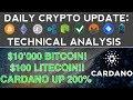 $10'000 BTC & $100 LTC! + CARDANO UP 200% (11/28/17) Daily Update + Technical Analysis