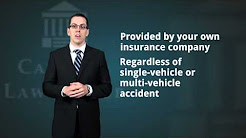 PLPD vs. Comprehensive Insurance Benefits in NB, NS & PEI