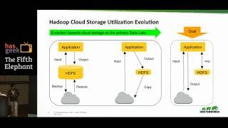 Hadoop & Cloud Storage: Object Store Integration in Production