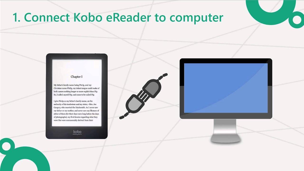 Kobo DRM Removal, Remove DRM from Kobo KEPUB EPUB PDF Files