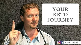 Keto Journeys with Ask Nurse Cindy! Get Your Mind Right...