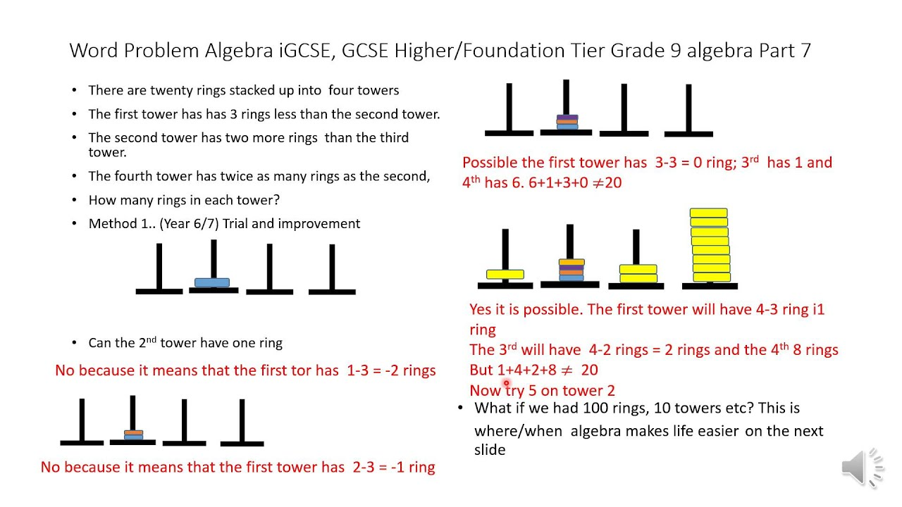 Word Problem Algebra iGCSE GCSE HigherFoundation Tier Grade 9 – Algebra Word Problems Worksheet