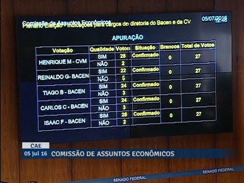 Comissão aprova indicações de diretores para o Banco Central e Conselho de Valores Mobiliários