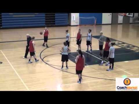 Zone Offense Movements ( Jerry Krause) www.coachmarket.net  Video