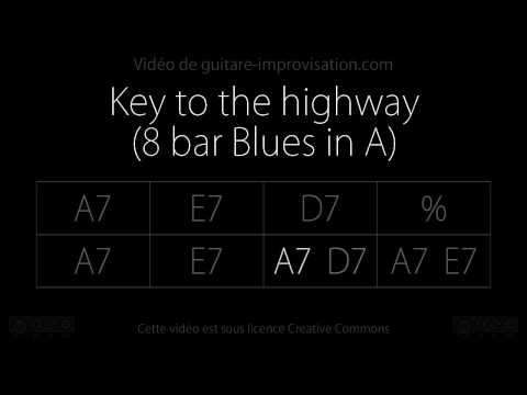 Key to the Highway : Backing track (8 bar Blues in A)