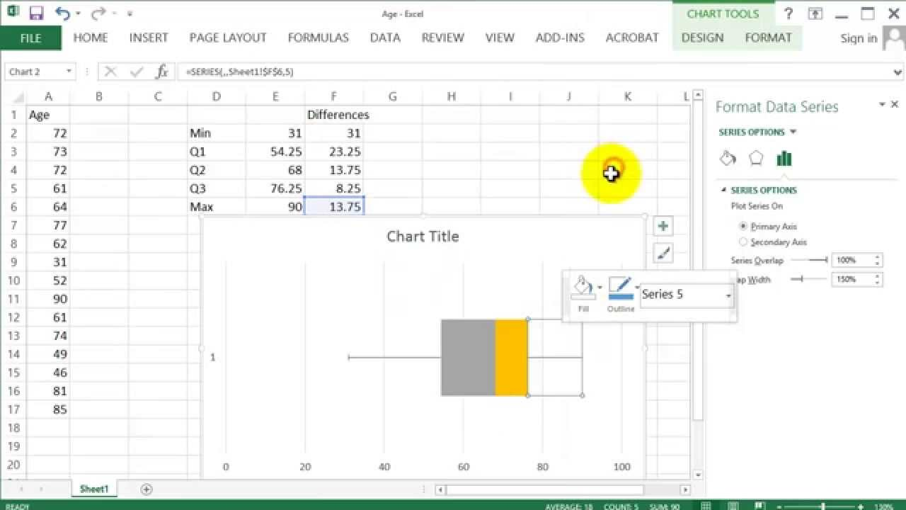 how to find quartiles and construct a box plot in excel